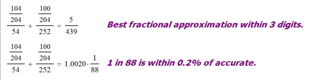 Figure 1: Calculation of Overall Populaton Ratio for Autism.