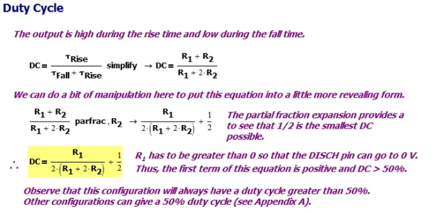 Figure 5: Derivation of Duty Cycle Equation.