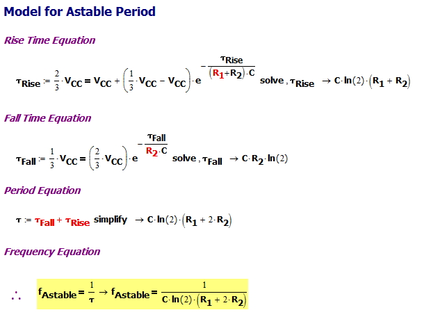 Figure 4: Derivation of Frequency Formula.