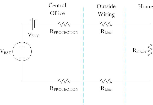 Figure 1: Simple Electrical Model of an Off-Hook Phone Line.