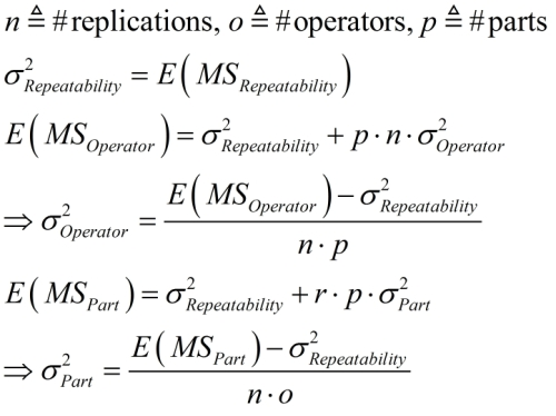 Figure 4: Equations Used For Computing Variance Components.