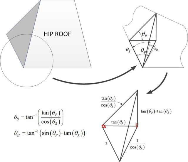 Hip Roof Angle Calculations Math Encounters Blog