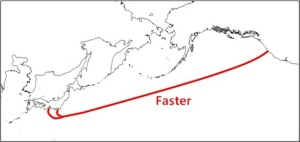 Figure 1: 10,000 km Path of FASTER Submarine Cable.