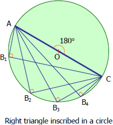 Woodworking and determining the radius of a circle math figure x temporary ccuart Images