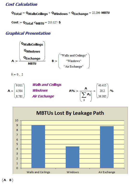 Figure M: Cost Calculation and Graphical Result.