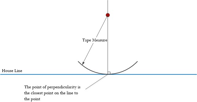 how to work out the length of a line segment