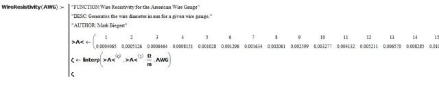 Figure 4: Copper Resistivity Versus AWG.