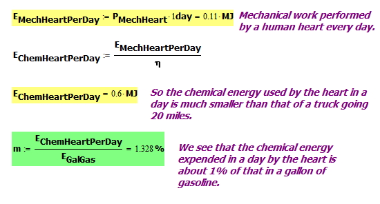 Figure 4: Comparison of Heart Daily Heart Energy to Energy a Truck Uses Over 20 Miles.