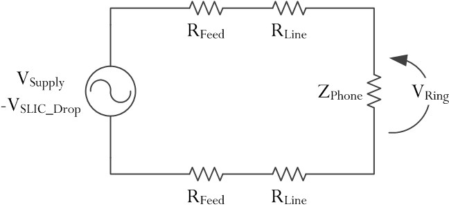 estimating the rms ring voltage at a telephone