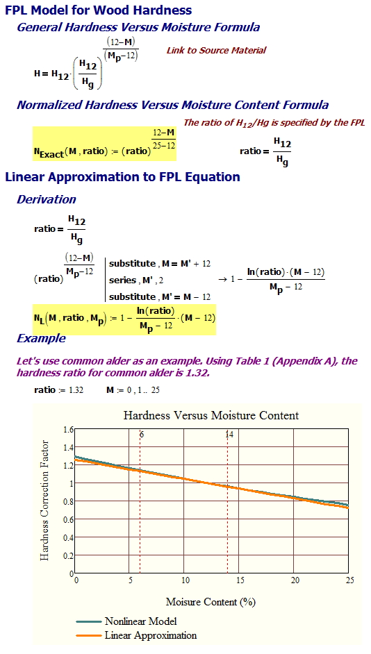 Figure 3: Comparison of Exact and Linear Approximation.