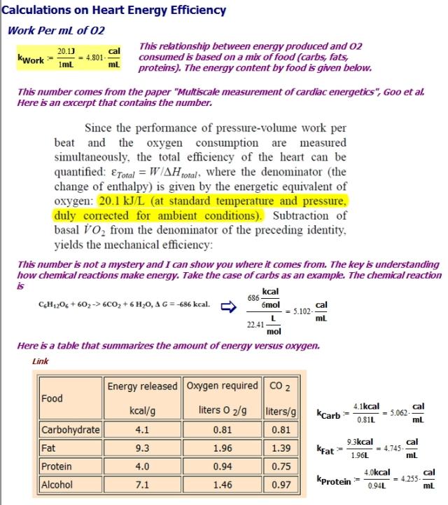 Figure 1: Work Per mL of O2.