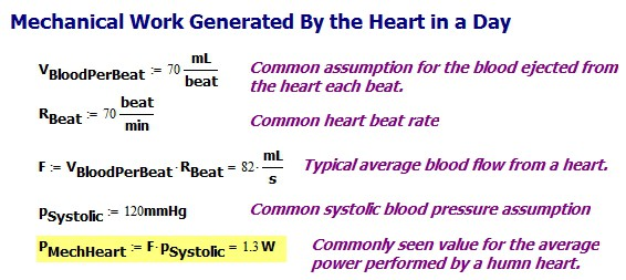 Figure 3: Heart Mechanical Power Computations.
