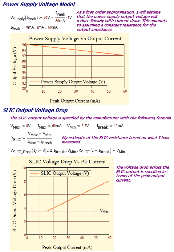 Estimating the RMS Ring Voltage at a Telephone | Math