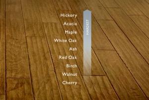 Figure 1: Wood Hardness Scale.
