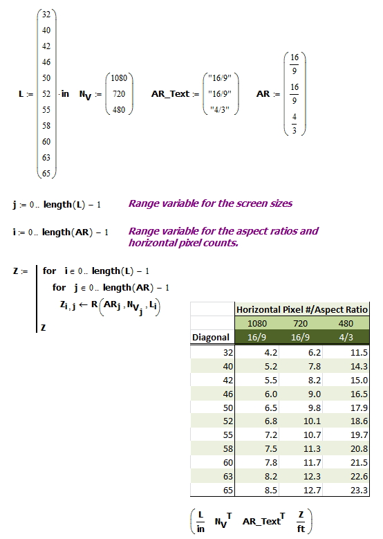 Figure 6: My Calculation of the Info Shown in Figure 5.